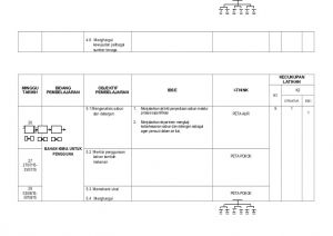 Latihan Kimia Tingkatan 5 Terhebat Rpt 2015 Kimia Tingkatan 5