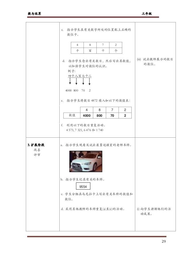 Latihan Matematik Tahun 4 Bermanfaat Modul P P Nombor Dan Operasi Tahun 3 Sjkc Of Kumpulan Latihan Matematik Tahun 4 Yang Hebat Khas Untuk Ibubapa Perolehi!