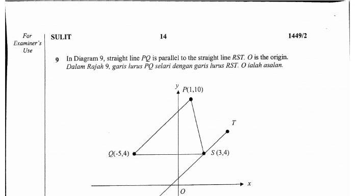 Latihan Matematik Tahun 4 Bermanfaat soalan Percubaan Spm 2017 Matematik Sbp Berserta Skema Jawapan Of Kumpulan Latihan Matematik Tahun 4 Yang Hebat Khas Untuk Ibubapa Perolehi!