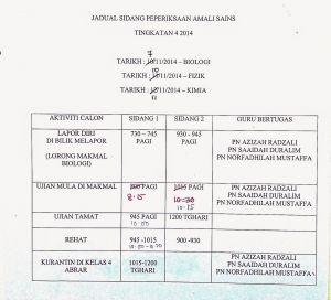 Nota Fizik Tingkatan 5 Yang Bernilai Smk Bandar Baru Serting Peperiksaan Amali Sains Tingkatan 4 2014