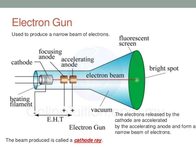 Nota Fizik Tingkatan 5 Yang Menarik Spm form 5 Physics Electronics Of Muat Turun Nota Fizik Tingkatan 5 Yang Power Untuk Para Ibubapa Muat Turun
