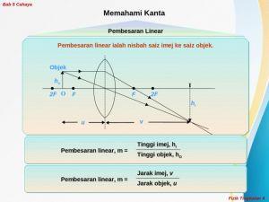 Nota Fizik Tingkatan 5 Yang Sangat Hebat 5 4 Memahami Kanta