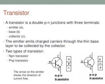 Nota Fizik Tingkatan 5 Yang Sangat Power Spm form 5 Physics Electronics