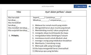 Nota Padat Bahasa Melayu Upsr Yang Bernilai Zuls World Bahasa Melayu Upsr 2016 Nota Padat Ayat Nilai Murni