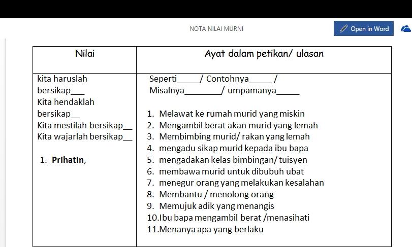 Nota Padat Bahasa Melayu Upsr Yang Bernilai Zuls World Bahasa Melayu Upsr 2016 Nota Padat Ayat Nilai Murni Of Muat Turun Nota Padat Bahasa Melayu Upsr Yang Menarik Untuk Para Ibubapa Download