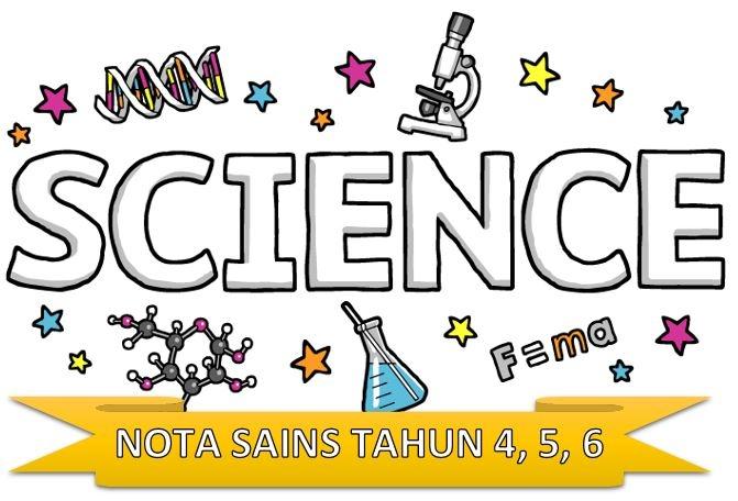 nota sains tahun 3 4 5 dan 6