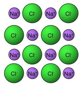 Nota Padat Kimia Spm Yang Terhebat Sifat Sifat Fizik Sebatian Ion Nota Ulangkaji Kimia Spm