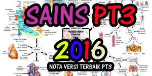 Nota Padat Sains Tahun 3 Yang Hebat Pt3 2016 Nota Padat Sains Versi Lengkap Tingkatan 1 Hingga 3