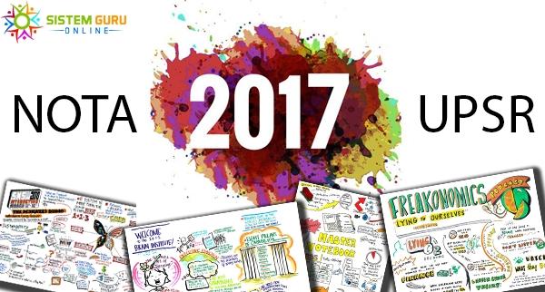 Nota Padat Sains Tahun 3 Yang Sangat Penting Nota Padat Upsr 2017 Cemerlang Matematik Of Himpunan Nota Padat Sains Tahun 3 Yang Penting Untuk Para Guru Muat Turun