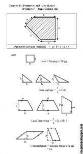 Soalan Latihan Matematik Tingkatan 4 Bermanfaat Nota Matematik Tingkatan 1 Bab 11 Perimeter Dan Luas Perimeter