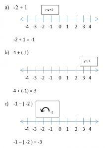 Soalan Latihan Matematik Tingkatan 4 Meletup Bab 6 Integer Matematik Inspirasiku