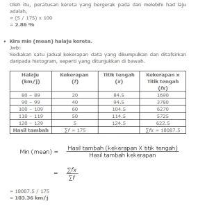 Soalan Latihan Matematik Tingkatan 4 Terbaik Matematik Tingkatan 4 Sabariah Othman