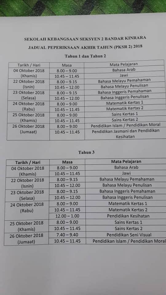 Soalan Peperiksaan Awal Tahun Pendidikan islam Tingkatan 4 Bermanfaat Sekolah Kebangsaan Seksyen 2 Bandar Kinrara Of Download Peperiksaan Awal Tahun Pendidikan islam Tingkatan 4 Yang Power Khas Untuk Murid Lihat!