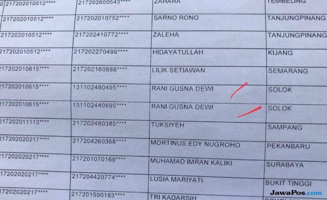 jawapos com jaringan pengaman suara dari paslon 1 pilkada kota tanjungpinang menemukan adanya data pemilih ganda di tps 10 sungai raya tanjungpinang