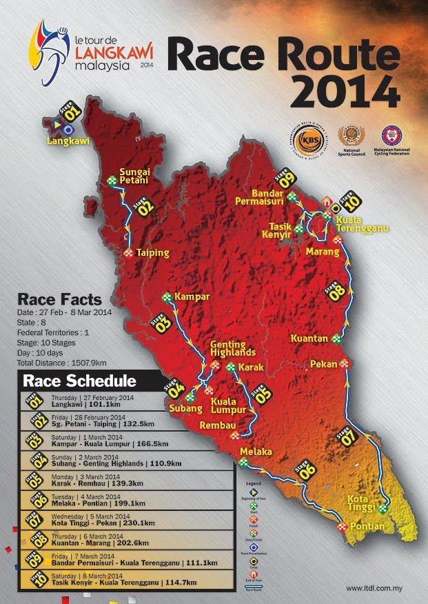 laluan peringkat ke 10 le tour de langkawi ltdl 2014 dari tasik kenyir ke kuala terengganu pada 8 mac depan dipendekkan berikutan pembinaan dan perubahan