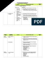 Download Rpt asas Kelestarian Tingkatan 5 Bernilai asas Kelestarian Of Muat Turun Rpt asas Kelestarian Tingkatan 5 Yang Boleh Di Download Dengan Cepat