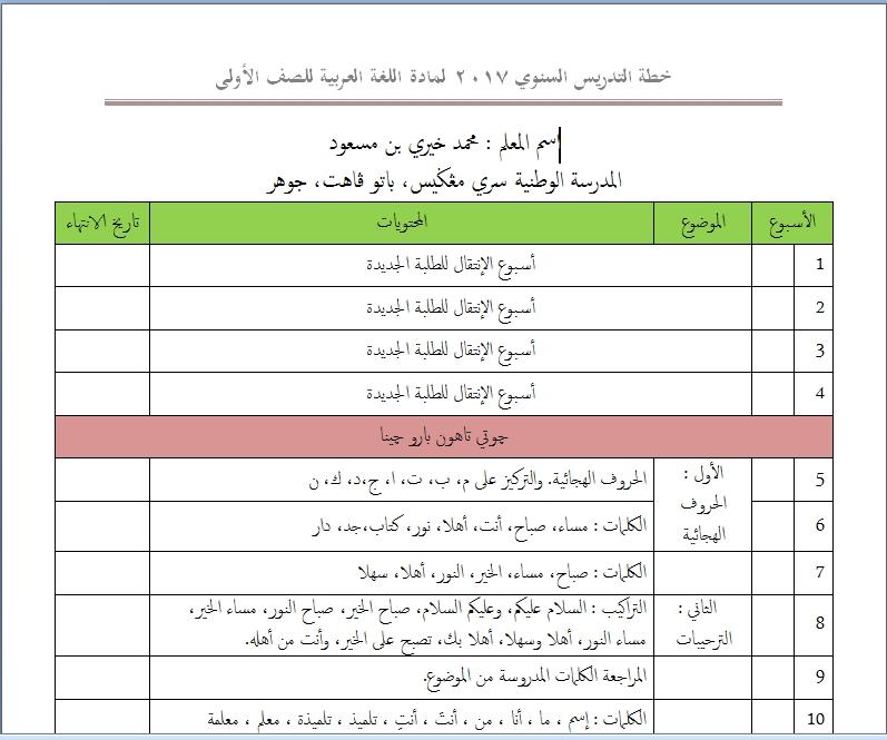 Download Rpt Bahasa Arab Tahun 1 Menarik Perkongsian Ilmu December 2016 Of Kumpulan Rpt Bahasa Arab Tahun 1 Yang Boleh Di Muat Turun Dengan Segera