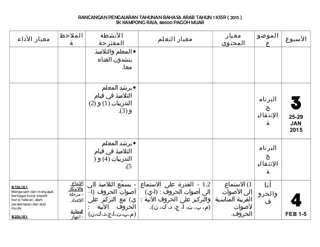 Download Rpt Bahasa Arab Tahun 4 Bernilai Rpt Bahasa Arab Tahun 1 2015 Siap Tarikh Minggu Of Download Rpt Bahasa Arab Tahun 4 Yang Boleh Di Download Dengan Segera