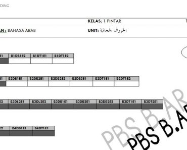 Download Rpt Bahasa Arab Tahun 4 Terhebat Panitia Pendidikan islam J Qaf Sk Bukit Dinding Pbs Kssr