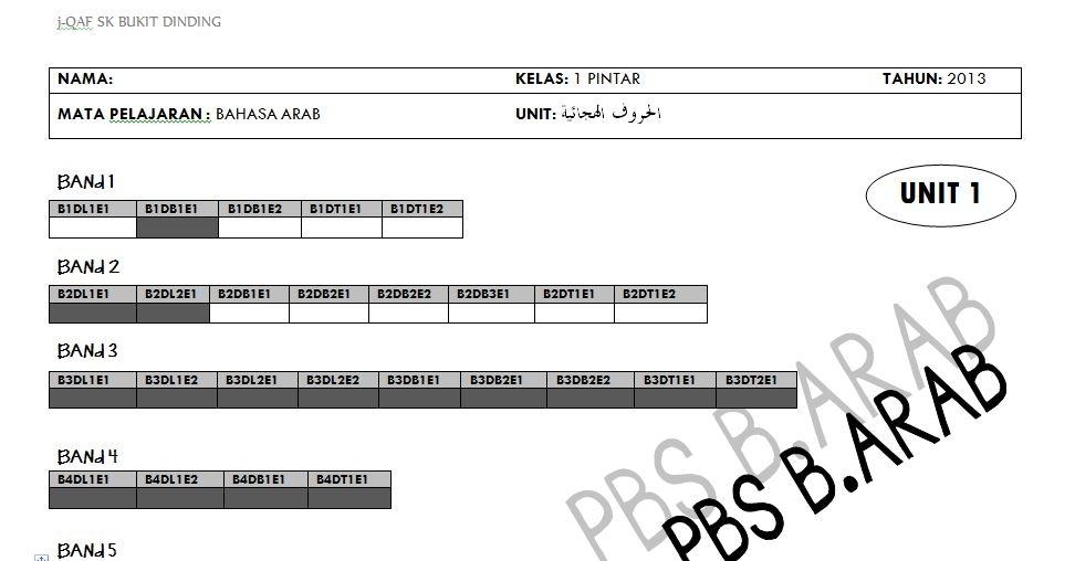 Download Rpt Bahasa Arab Tahun 4 Terhebat Panitia Pendidikan islam J Qaf Sk Bukit Dinding Pbs Kssr Of Download Rpt Bahasa Arab Tahun 4 Yang Boleh Di Download Dengan Segera