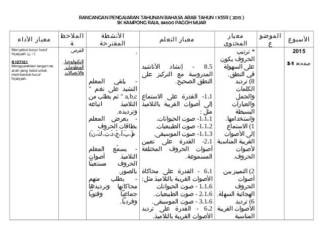 Download Rpt Bahasa Arab Tahun 5 Power Rpt Bahasa Arab Tahun 1 2015 Siap Tarikh Minggu Of Himpunan Rpt Bahasa Arab Tahun 5 Yang Boleh Di Cetak Dengan Cepat