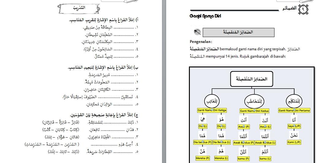 Download Rpt Bahasa Arab Tingkatan 2 Meletup Laman Ilmu Tips Belajara C Modul Pt3 Lam Kbdkbt Of Pelbagai Rpt Bahasa Arab Tingkatan 2 Yang Boleh Di Cetak Dengan Mudah