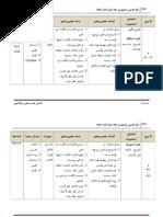 Download Rpt Bahasa Arab Tingkatan 2 Terhebat Rph Bahasa Arab Of Pelbagai Rpt Bahasa Arab Tingkatan 2 Yang Boleh Di Cetak Dengan Mudah