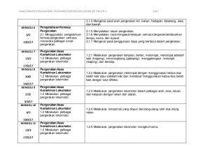 Download Rpt Pendidikan Jasmani Tahun 1 Penting Rancangan Pengajaran Tahunan Pjk Tahun 1 2017