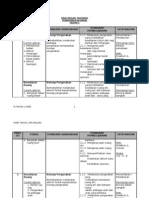 Download Rpt Pendidikan Jasmani Tahun 3 Meletup Contoh Rph Kssr Pj Tahun 3