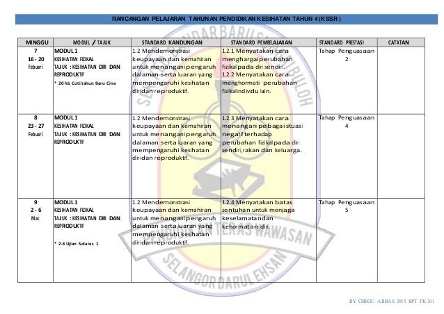 tahap penguasaan 4 4 rancangan pelajaran tahunan pendidikan kesihatan tahun
