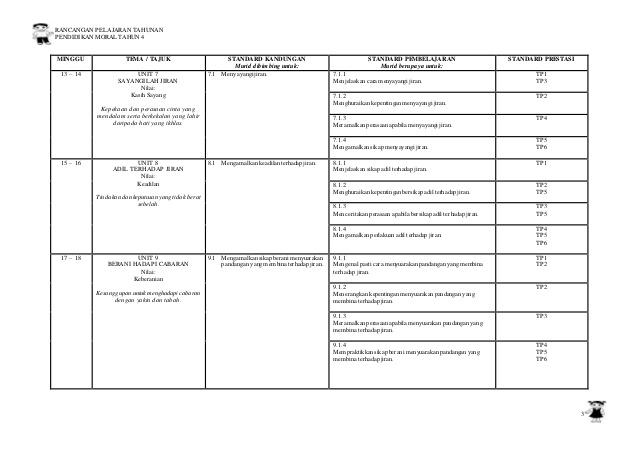tp3 tp4 tp5 tp6 3 rancangan pelajaran tahunan pendidikan moral tahun