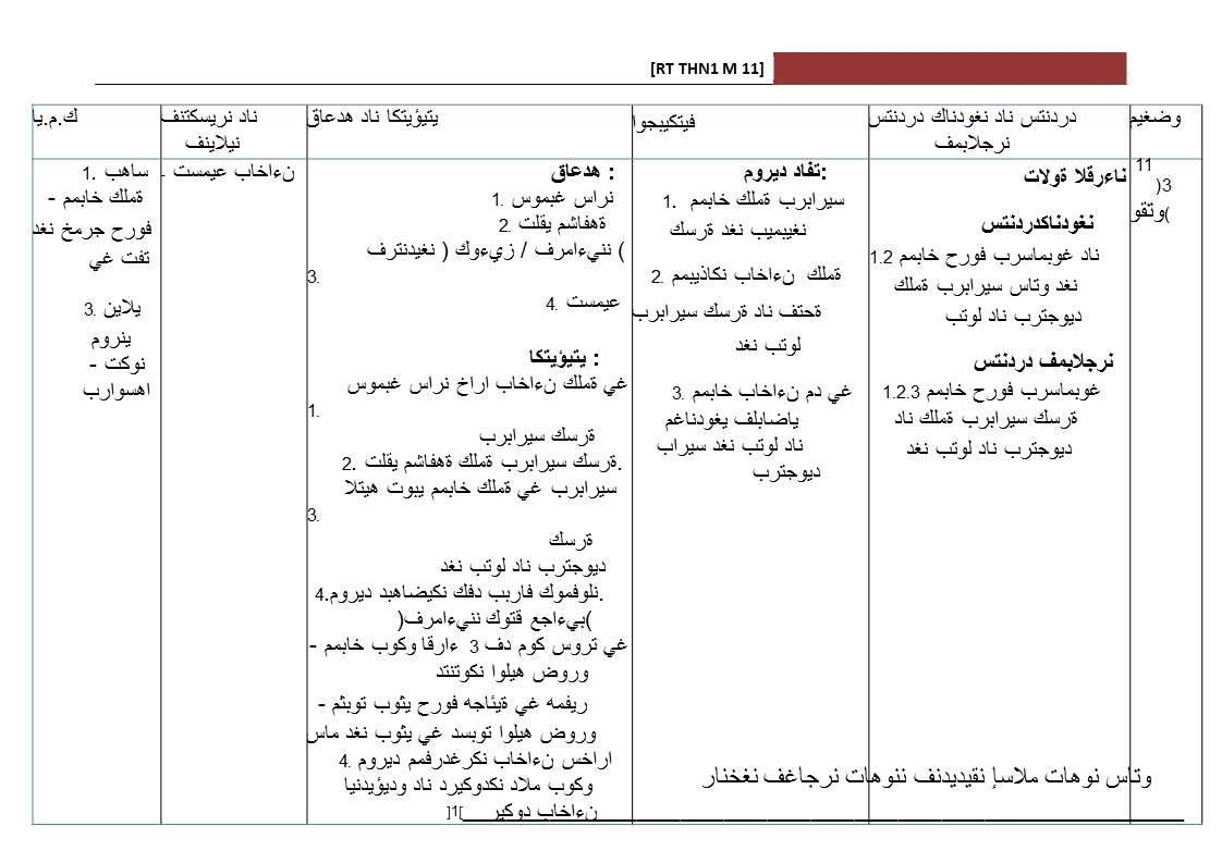 Download Rpt Pendidikan Seni Visual Tahun 3 Baik Rpt Pendidikan islam Tahun Satu Minggu 11 Kssr 2017 Catatan Of Dapatkan Rpt Pendidikan Seni Visual Tahun 3 Yang Boleh Di Download Dengan Mudah
