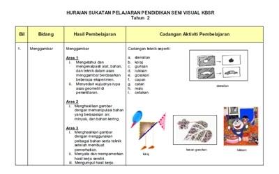 Download Rpt Pendidikan Seni Visual Tahun 3 Bernilai Pendidikan Seni Visual Huraian Sukatan Pelajaran Pendidikan Seni Of Dapatkan Rpt Pendidikan Seni Visual Tahun 3 Yang Boleh Di Download Dengan Mudah
