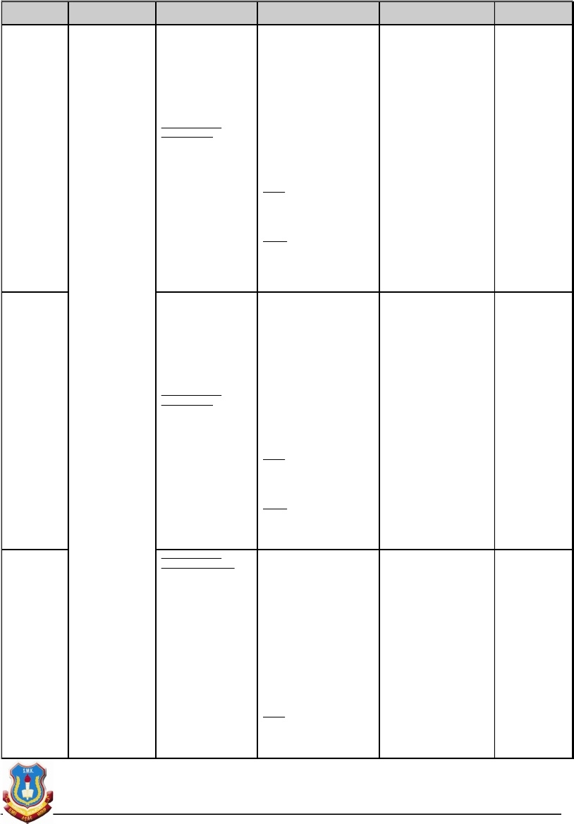 Download Rpt Pendidikan Seni Visual Tingkatan 1 Berguna Rpt Pendidikan Seni Visual Tingkatan 3 2012 Pdf Document Of Bermacam-macam Rpt Pendidikan Seni Visual Tingkatan 1 Yang Boleh Di Muat Turun Dengan Segera