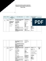 Download Rpt Pendidikan Seni Visual Tingkatan 3 Power Rancangan Pengajaran Harian Pendidikan Seni Of Download Rpt Pendidikan Seni Visual Tingkatan 3 Yang Boleh Di Cetak Dengan Senang