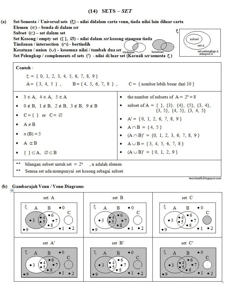 Download Rpt Pendidikan Syariah islamiah Tingkatan 5 Terbaik Himpunan Latihan Matematik Tingkatan 4 Yang Penting Khas Untuk Guru Of Pelbagai Rpt Pendidikan Syariah islamiah Tingkatan 5 Yang Dapat Di Muat Turun Dengan Mudah