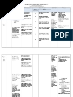 Download Rpt Pertanian Tingkatan 4 Berguna Rpt Tingkatan 2 2018 Doc