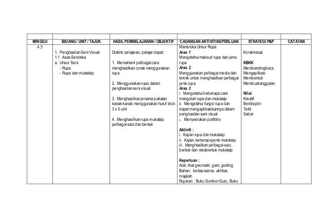 Download Rpt Pertanian Tingkatan 4 Terbaik Rancangan Pengajaran Tahunan Pendidikan Seni Visual Ting 2 2015 Of Senarai Rpt Pertanian Tingkatan 4 Yang Boleh Di Download Dengan Cepat
