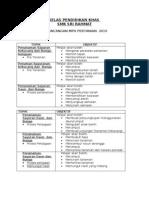 Download Rpt Pertanian Tingkatan 5 Terbaik Rancangan Tahunan Pengurusan Diri Pendidikan Khas Oleh Abdul Murad Of Bermacam-macam Rpt Pertanian Tingkatan 5 Yang Boleh Di Download Dengan Cepat