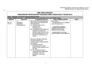 Download Rpt Pertanian Tingkatan 5 Terbaik Rpt 2013 Sains Ting 5 by Az Weena issuu Of Bermacam-macam Rpt Pertanian Tingkatan 5 Yang Boleh Di Download Dengan Cepat