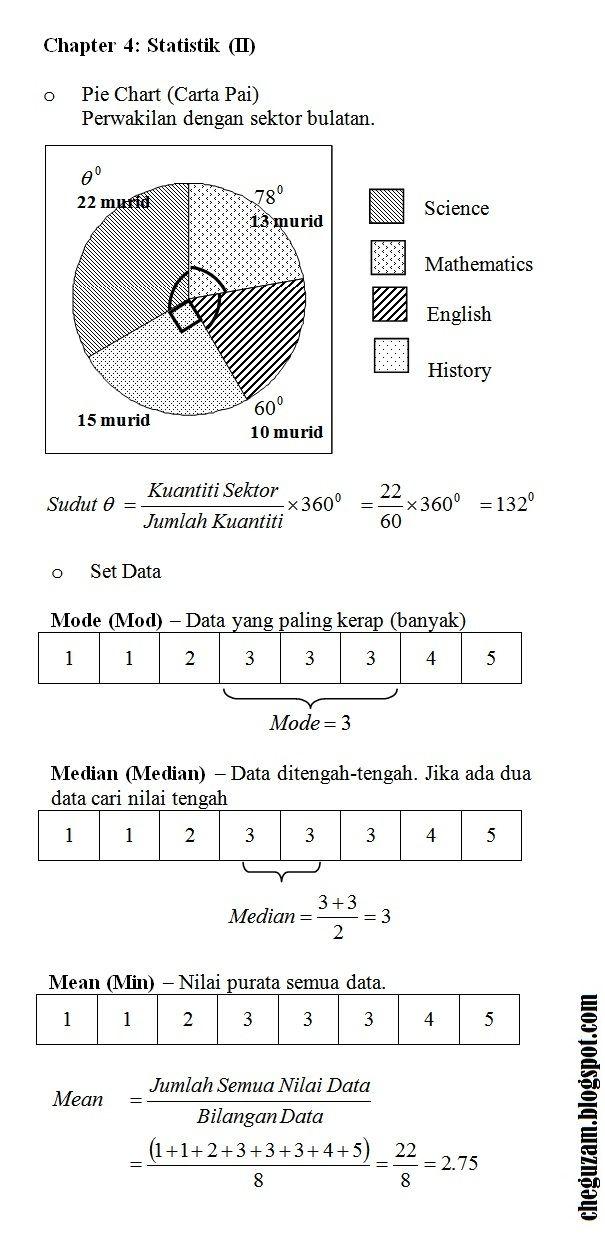nota padat matematik tingkatan 3 yang penting soalan kbat matematik tingkatan 3 2014 brad erva doce