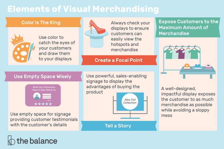 the 5 most important elements of visual merchandising 2890501 v3 hl final 5be99f80c9e77c00517b2727 png