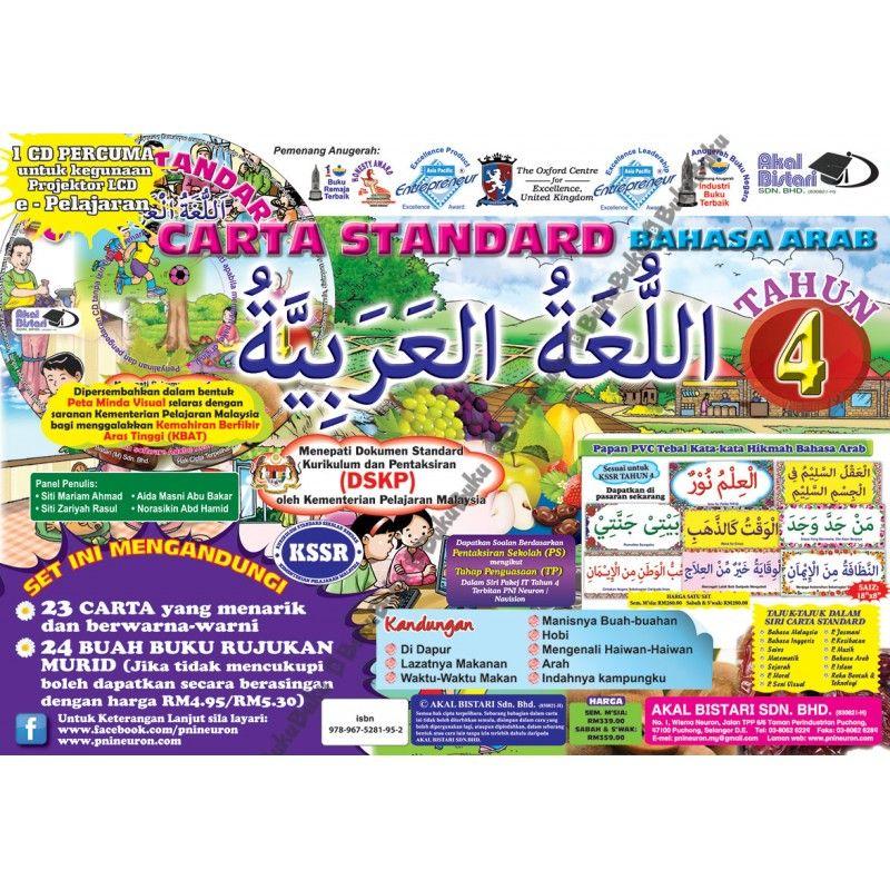 Download Dskp Bahasa Arab Tingkatan 2 Menarik Akal Bistari Carta Standard Bahasa Arab Kssr Dskp Kbat Tahun 4
