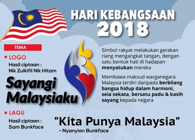 lagu hari kebangsaan