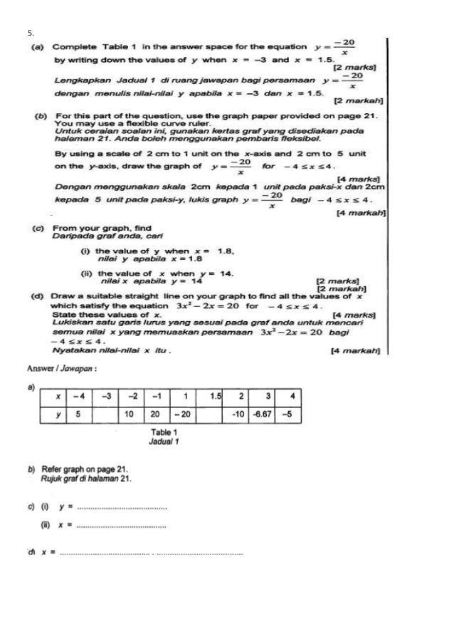 latihan matematik tingkatan 4 bernilai latihan matematik tingkatan 1 integer poetizate antoloxia da