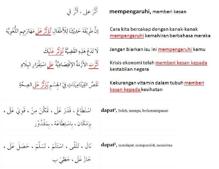 rajah1 contoh padanan kata masukan dapat rajah 2 ayat ayat contoh untuk kata masukan mempengaruhi