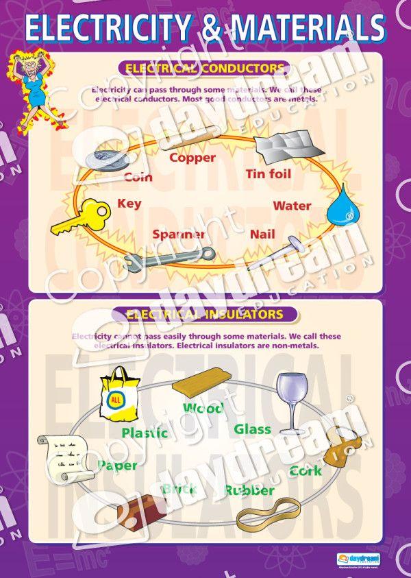 electricity materials 2 jpg