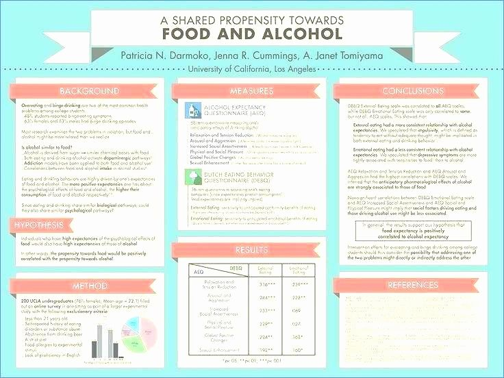 scientific poster template powerpoint luxury presentation templates free download best a a 0d