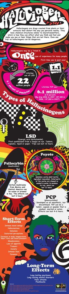 dangers and effects of hallucinogens infographic drugabuse substanceabuse hallucinogens addiction therapy drugs