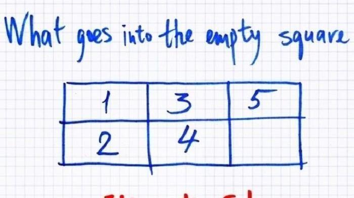 coba isi angka di kotak yang kosong ini jawabannya di luar